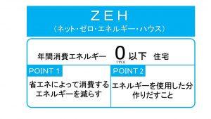 ZEHイメージ図
